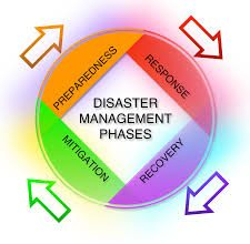 Training Course in ICT for Disaster Response t4d