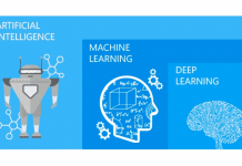Training Course on Introduction to Artificial Intelligence, Machine Learning, and Deep Learning